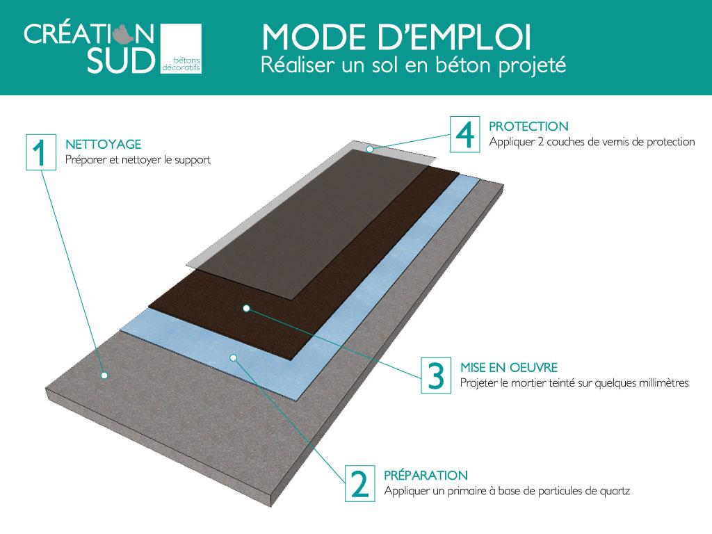 3D-béton-projeté.jpg